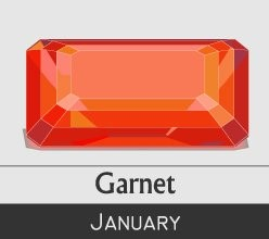 01 - january - garnet - gemsociety.org